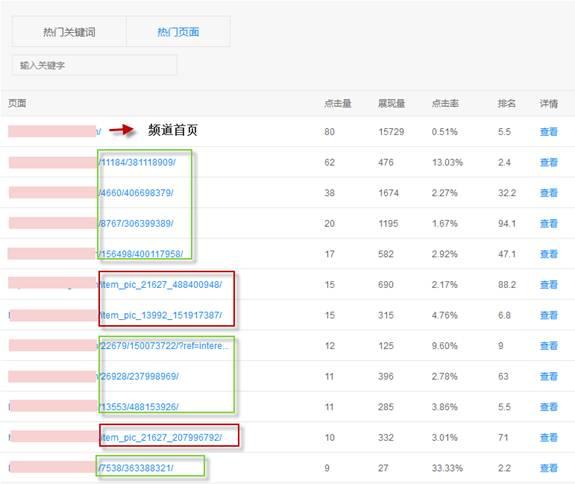 SEO:10个最常用的国外网站分析工具