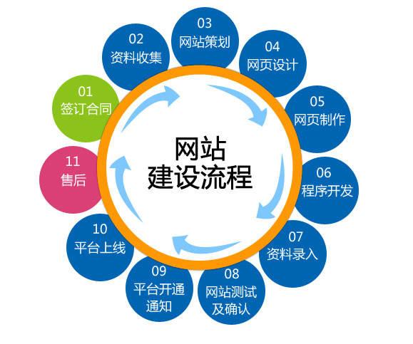 西安政府网站建设公司哪家好_网站建站哪个公司好_西安建网站公司